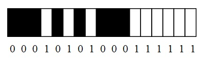 bináris
